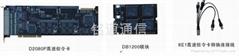 D2080P系列高速信令视频卡