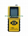 Thickness Gauge AR931