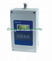 TGas-1033 Series Infrared Series Gas Transmitter