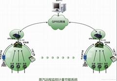 國建高創-熱源供熱遠程監控計量節能系統