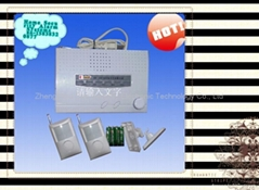 Saving Cost Burglar Alarm Systems,Wired/Wireless Intruder Alarms,Home Security