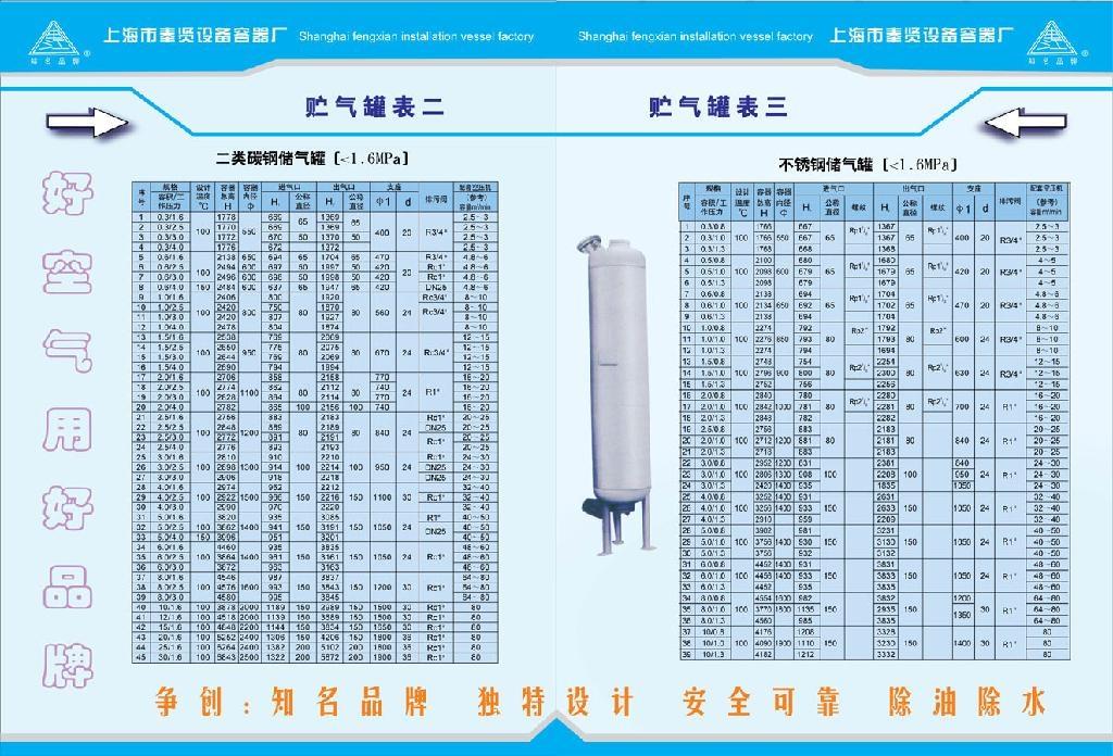 申江牌儲罐配套空壓機儲氣罐 2