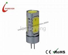 LED High Power car bulb