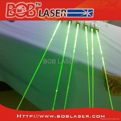 700mw Green Laser Pointer
