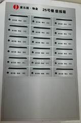 集群式信報箱