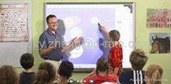 portable interactive whiteboard P1000