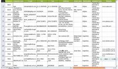 Global buyers directory