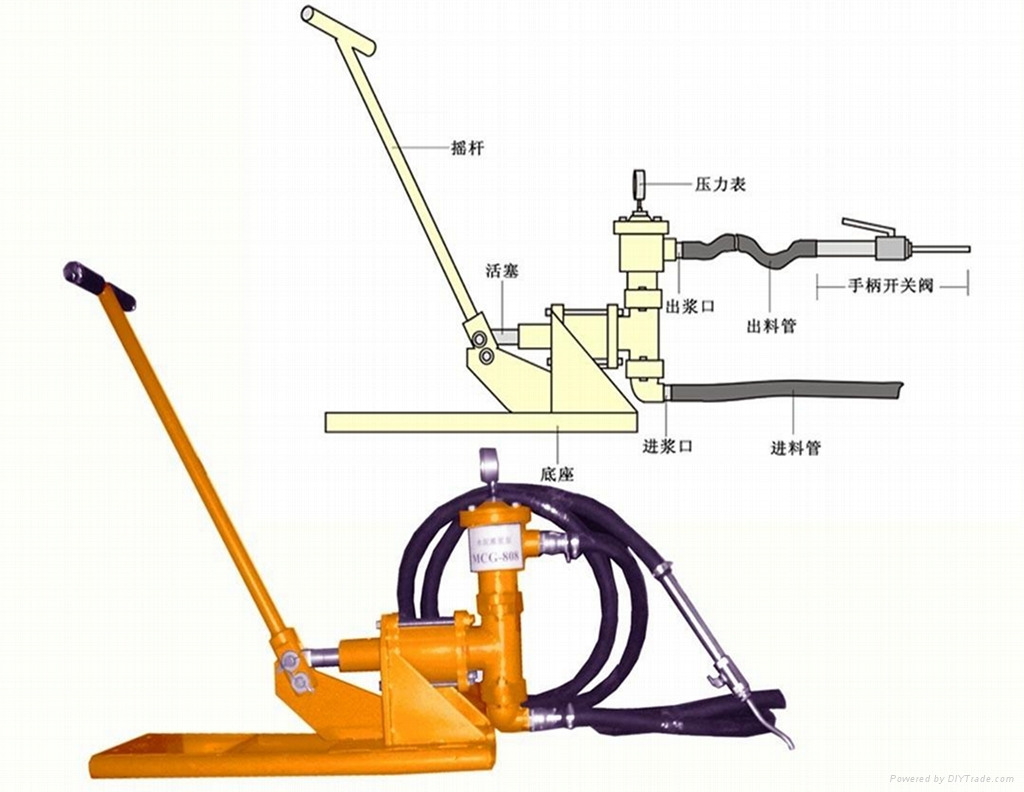Hand-operation Grout Pump - MG-808