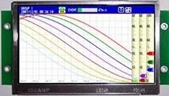 仪器仪表液晶显示界面