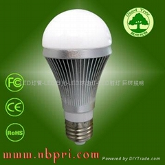 大功率LED调光球泡灯 0-6.0W 360LM