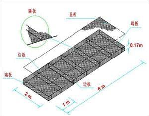 厂家直销结实耐用重型六角网 1