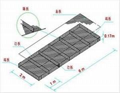 廠家直銷結實耐用重型六角網