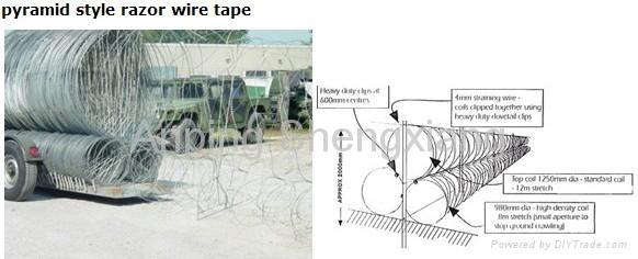 Razor Barbed Wire CBT-65 3
