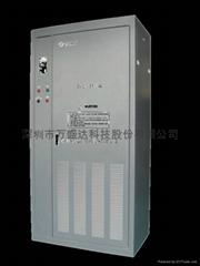 深圳万盛达球磨机专用节电器