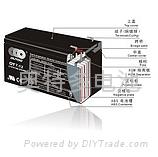 安防 UPS蓄電池 2