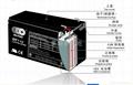 鉛酸蓄電池 5