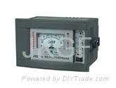 JKGF系列電容補償控制器