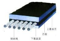 普通用途钢丝绳芯传送带