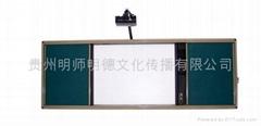 一体化可拉伸绿板加白板