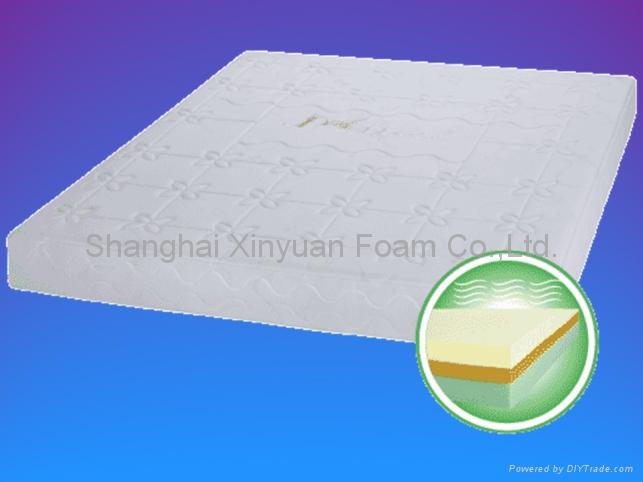 Memory Foam Mattress Foam Mattress01 Xinyuan China Manufacturer Products