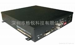 HDMI高清液晶拼接处理器
