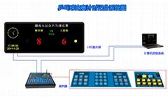 乒乓球比賽計時記分系統