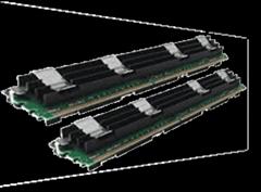 Server Memory Ram