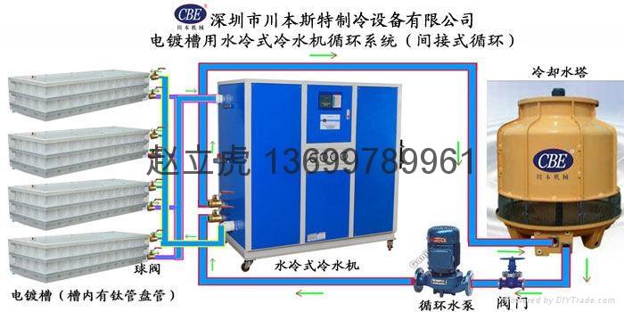 贵州制药专用凉水塔 4