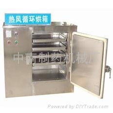 Hot Air Recycling  Oven