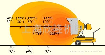 红外线辐射炮 2
