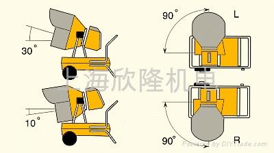 红外线辐射炮 3