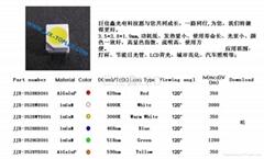 3528白光LED高流明LED燈珠