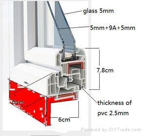Customized upvc pvc windows and doors ts 017 tiansheng for Buy new construction windows online