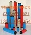 供應C-X100黎明液壓濾芯