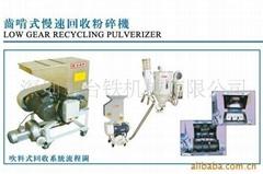 塑料粉碎機、齒啃式慢速回收粉碎機