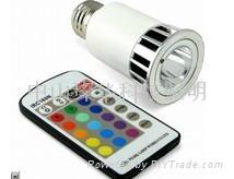 大功率LED燈杯射燈 5
