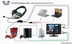 Xbox 360  headset manual