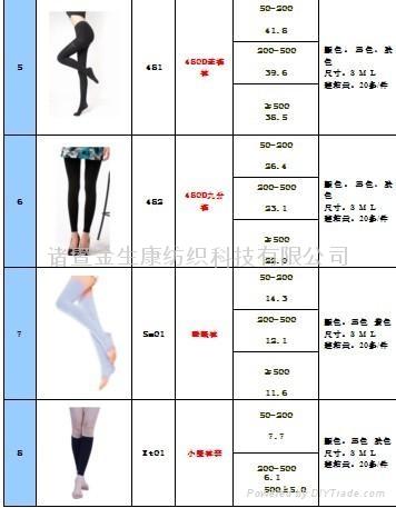 防靜脈曲張(血栓)褲襪(收縮性醫療襪medical comp 2