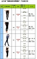 防靜脈曲張(血栓)褲襪(收縮性醫療襪medical comp 3