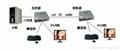 vga键盘鼠标延长器 2