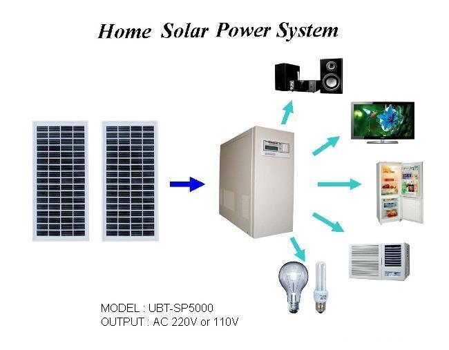 home solar energy system ubt sp5000 ubt china manufacturer products. Black Bedroom Furniture Sets. Home Design Ideas