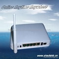WIFI 3G Wireless Router 150M/ 300M with