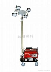 DSFW6110B全方位自动泛光工作灯