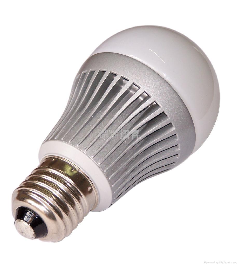Led Light Bulb Series E27 Gu10 Yirui China Manufacturer Led Lighting Lighting Products