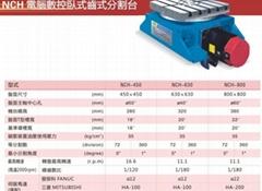 CNC電腦數控齒式分割台