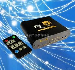 全球  带分量Y/U/V输入,输出功能的3D 高清视频转换器
