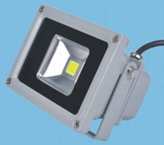 LED lamps for light