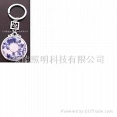 陶瓷鑰匙扣