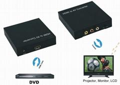 HDMI转换器HDMI转AV放映设备