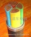 電力電纜 3